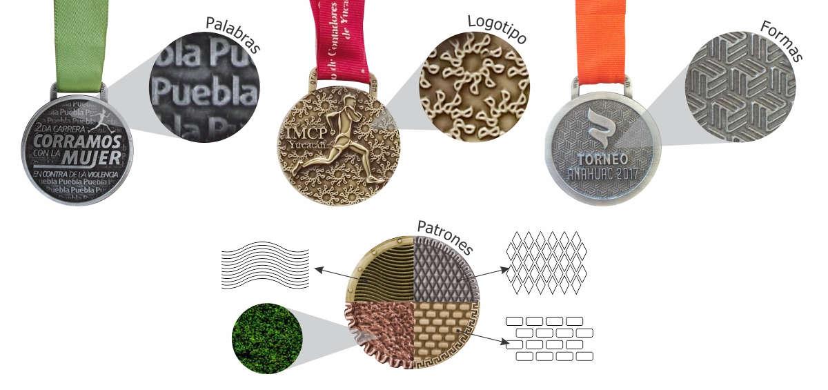 imagen que muestra las texturas en el fondo de las medallas, como palabras, logotipos y formas. Medalla 2da carrera corramos con la mujer, torneo Anahuac 2017, IMCP Yucatan